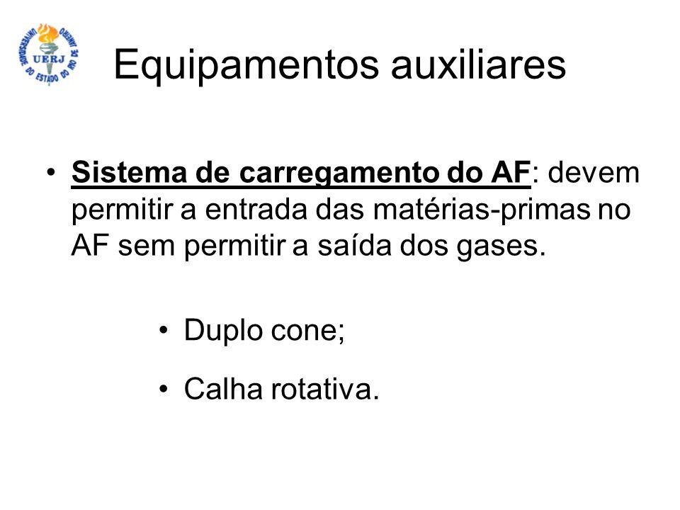 Equipamentos auxiliares Sistema de carregamento do AF: devem permitir a entrada das matérias-primas no AF sem permitir a saída dos gases. Duplo cone;