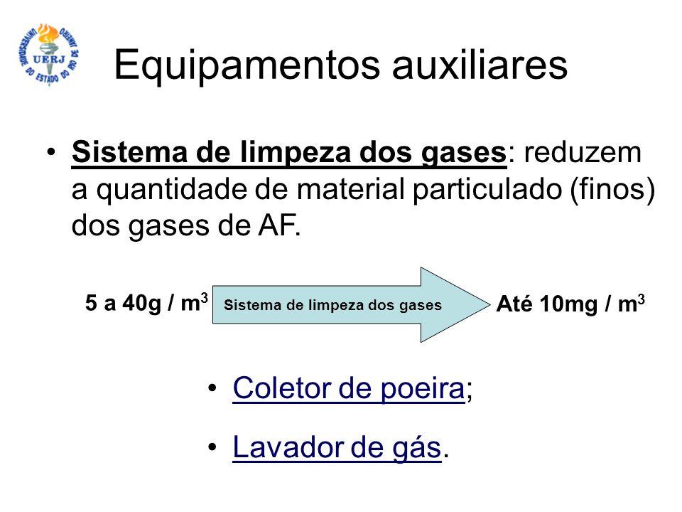 Equipamentos auxiliares Sistema de limpeza dos gases: reduzem a quantidade de material particulado (finos) dos gases de AF. Coletor de poeira;Coletor