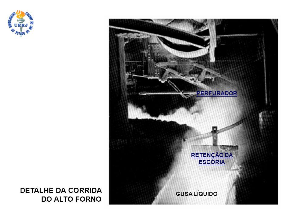 DETALHE DA CORRIDA DO ALTO FORNO PERFURADOR GUSA LÍQUIDO RETENÇÃO DA ESCÓRIA