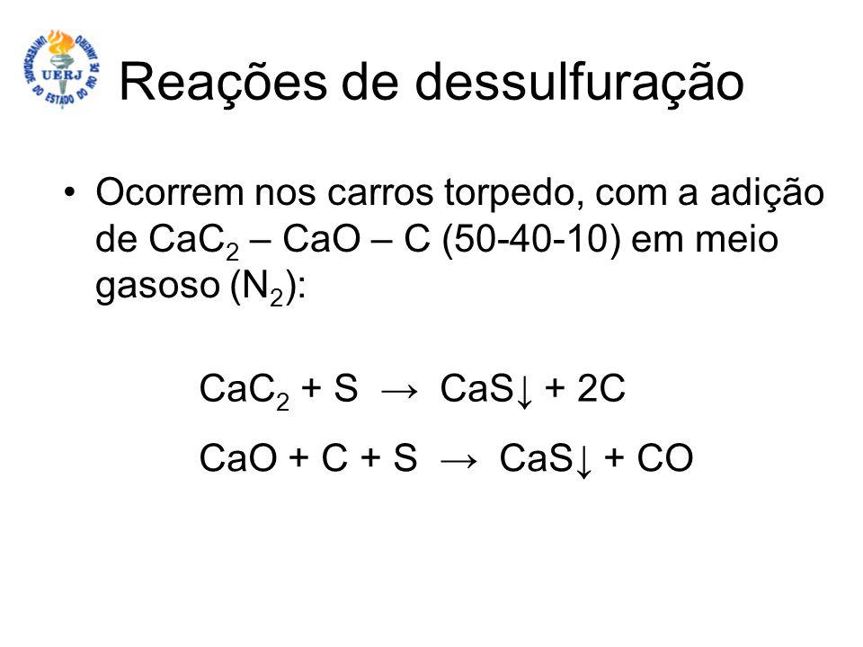 Reações de dessulfuração Ocorrem nos carros torpedo, com a adição de CaC 2 – CaO – C (50-40-10) em meio gasoso (N 2 ): CaC 2 + S CaS + 2C CaO + C + S