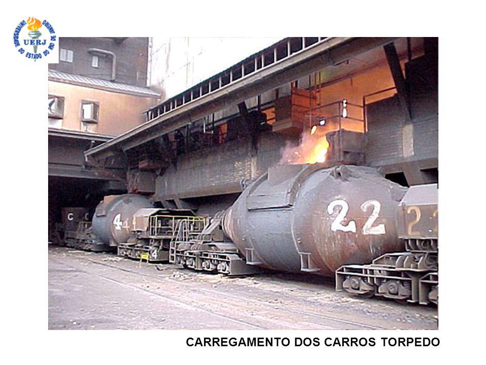 CARREGAMENTO DOS CARROS TORPEDO