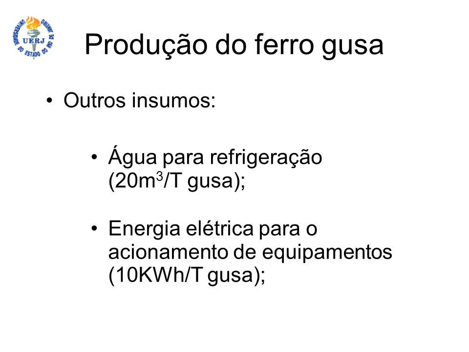 Produção do ferro gusa Outros insumos: Água para refrigeração (20m 3 /T gusa); Energia elétrica para o acionamento de equipamentos (10KWh/T gusa);