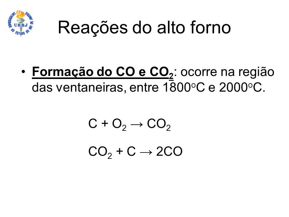 Reações do alto forno Formação do CO e CO 2 : ocorre na região das ventaneiras, entre 1800 o C e 2000 o C. C + O 2 CO 2 CO 2 + C 2CO
