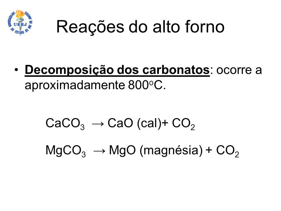 Reações do alto forno Decomposição dos carbonatos: ocorre a aproximadamente 800 o C. CaCO 3 CaO (cal)+ CO 2 MgCO 3 MgO (magnésia) + CO 2