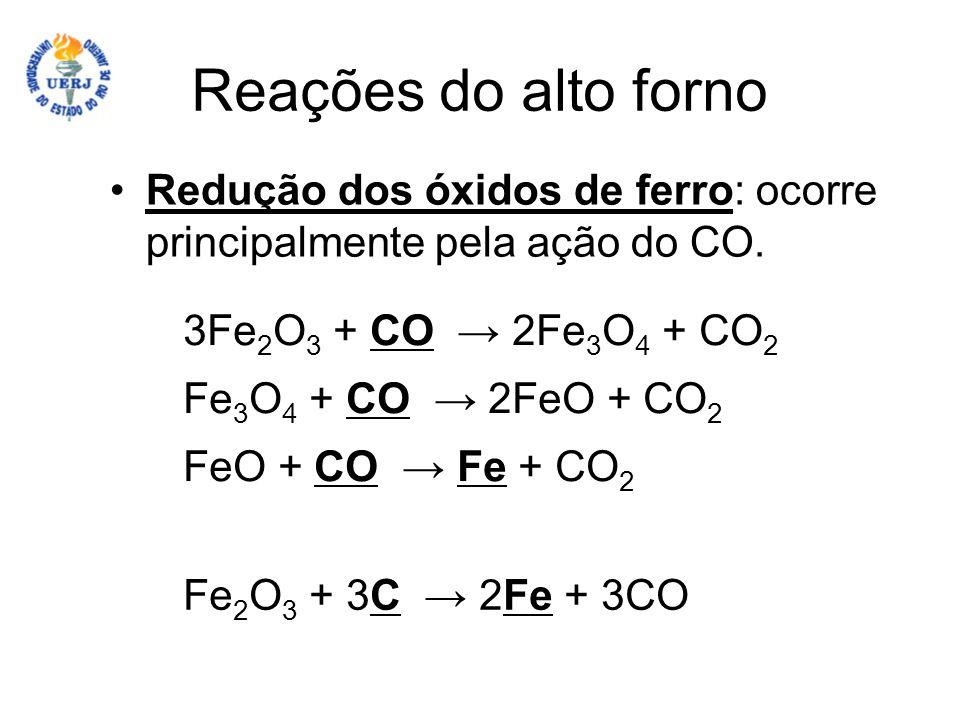Reações do alto forno Redução dos óxidos de ferro: ocorre principalmente pela ação do CO. 3Fe 2 O 3 + CO 2Fe 3 O 4 + CO 2 Fe 3 O 4 + CO 2FeO + CO 2 Fe
