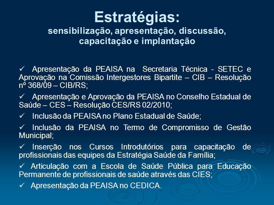 Apresentação da PEAISA na Secretaria Técnica - SETEC e Aprovação na Comissão Intergestores Bipartite – CIB – Resolução nº 368/09 – CIB/RS; Apresentaçã