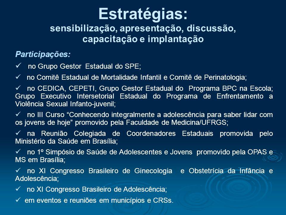 Estratégias: sensibilização, apresentação, discussão, capacitação e implantação Participações: no Grupo Gestor Estadual do SPE; no Comitê Estadual de