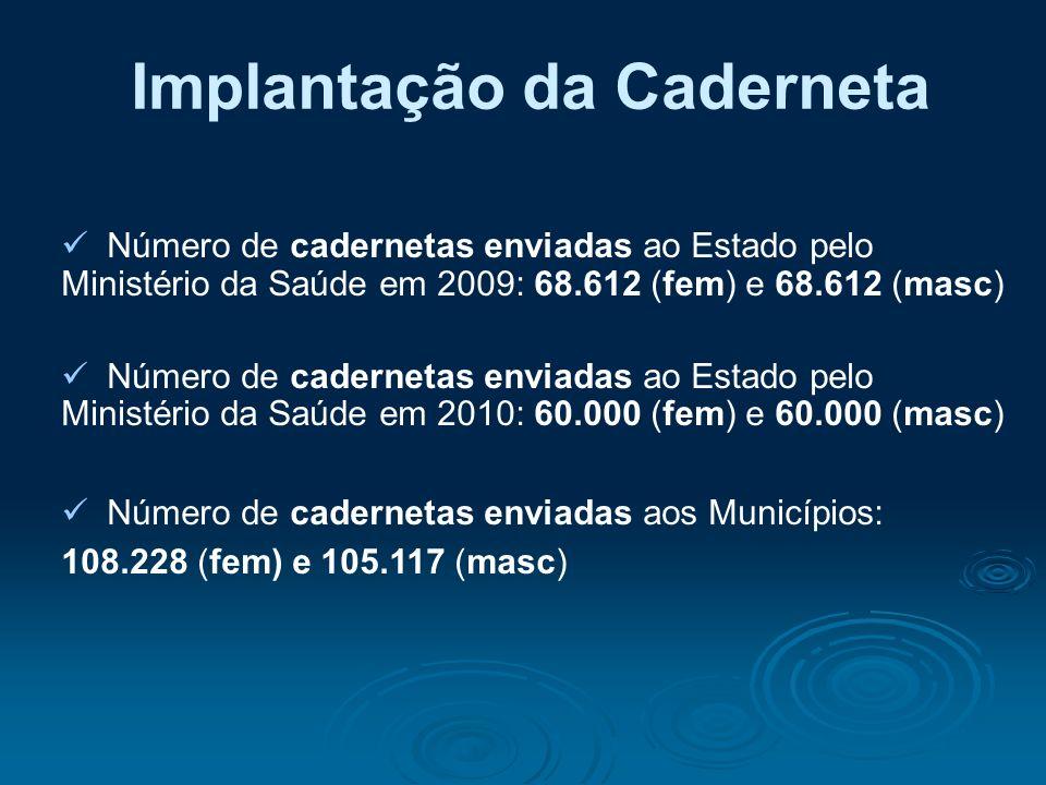 Número de cadernetas enviadas ao Estado pelo Ministério da Saúde em 2009: 68.612 (fem) e 68.612 (masc) Número de cadernetas enviadas ao Estado pelo Mi