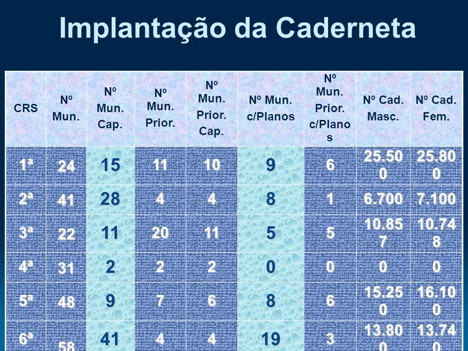 : CRS Nº Mun. Nº Mun. Cap. Nº Mun. Prior. Nº Mun. Prior. Cap. Nº Mun. c/Planos Nº Mun. Prior. c/Plano s Nº Cad. Masc. Nº Cad. Fem. 1ª2415111096 25.50