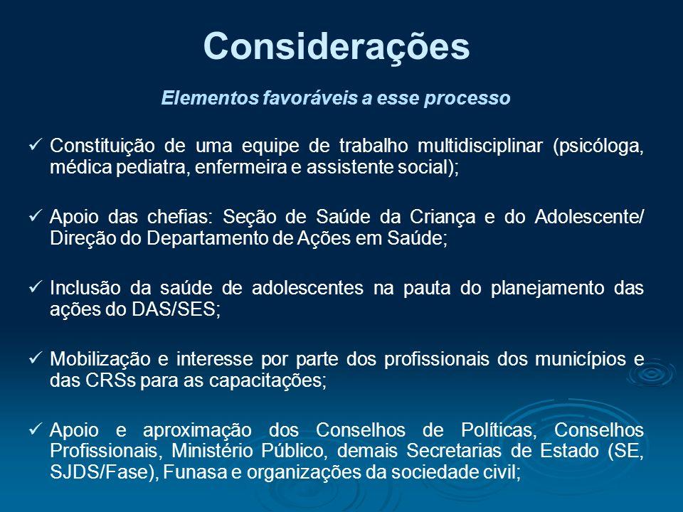 Elementos favoráveis a esse processo Constituição de uma equipe de trabalho multidisciplinar (psicóloga, médica pediatra, enfermeira e assistente soci