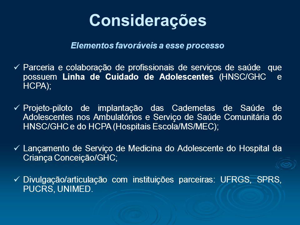 Elementos favoráveis a esse processo Parceria e colaboração de profissionais de serviços de saúde que possuem Linha de Cuidado de Adolescentes (HNSC/G
