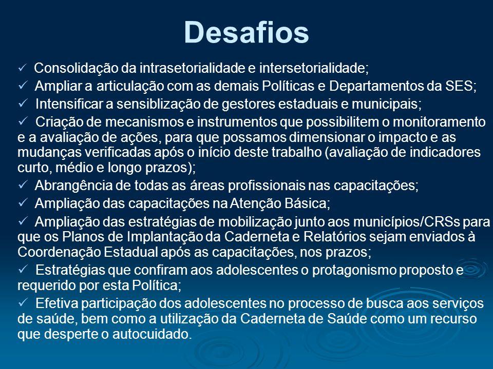 Consolidação da intrasetorialidade e intersetorialidade; Ampliar a articulação com as demais Políticas e Departamentos da SES; Intensificar a sensibli