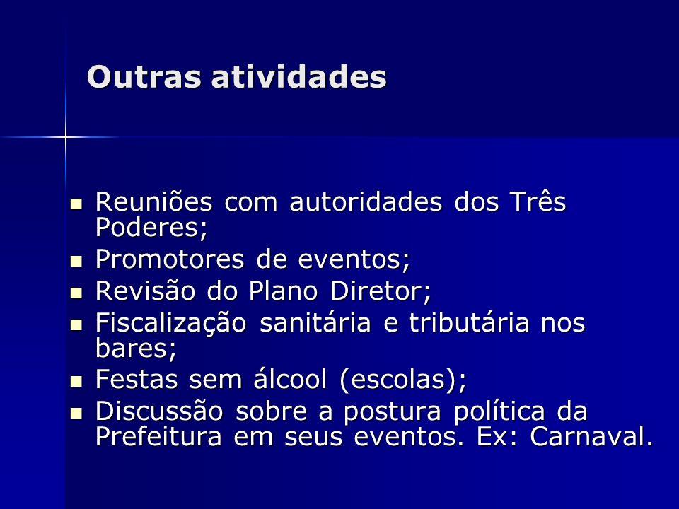 Outras atividades Reuniões com autoridades dos Três Poderes; Reuniões com autoridades dos Três Poderes; Promotores de eventos; Promotores de eventos;