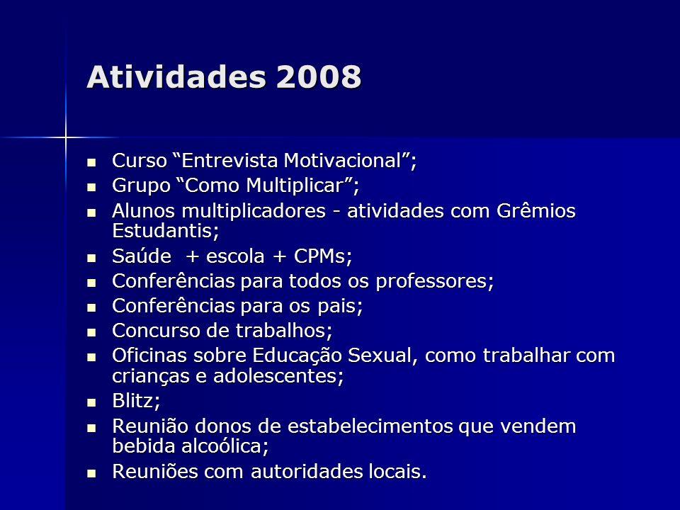 Atividades 2008 Curso Entrevista Motivacional; Curso Entrevista Motivacional; Grupo Como Multiplicar; Grupo Como Multiplicar; Alunos multiplicadores -