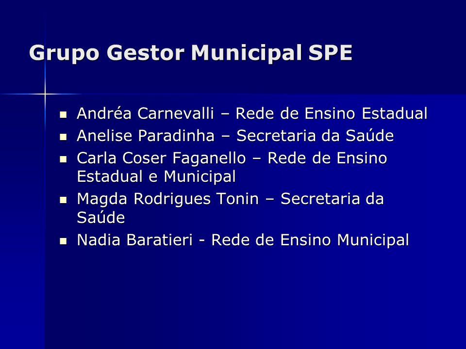 Grupo Gestor Municipal SPE Andréa Carnevalli – Rede de Ensino Estadual Andréa Carnevalli – Rede de Ensino Estadual Anelise Paradinha – Secretaria da S