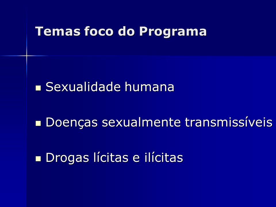 Temas foco do Programa Sexualidade humana Sexualidade humana Doenças sexualmente transmissíveis Doenças sexualmente transmissíveis Drogas lícitas e il