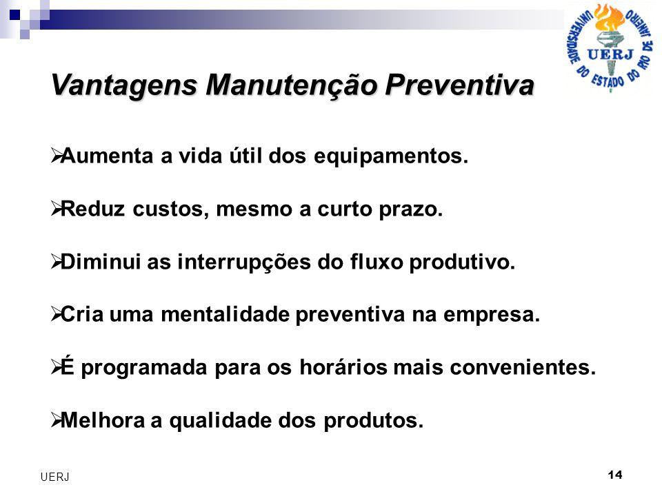 Vantagens Manutenção Preventiva Aumenta a vida útil dos equipamentos. Reduz custos, mesmo a curto prazo. Diminui as interrupções do fluxo produtivo. C