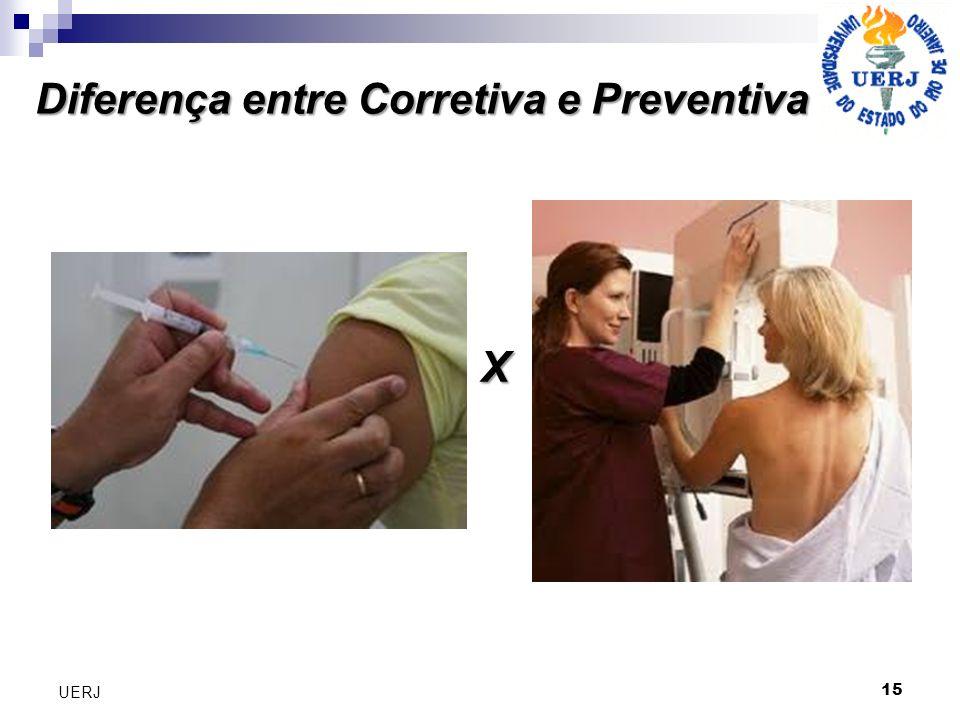 Diferença entre Corretiva e Preventiva 15 UERJ X XX XX