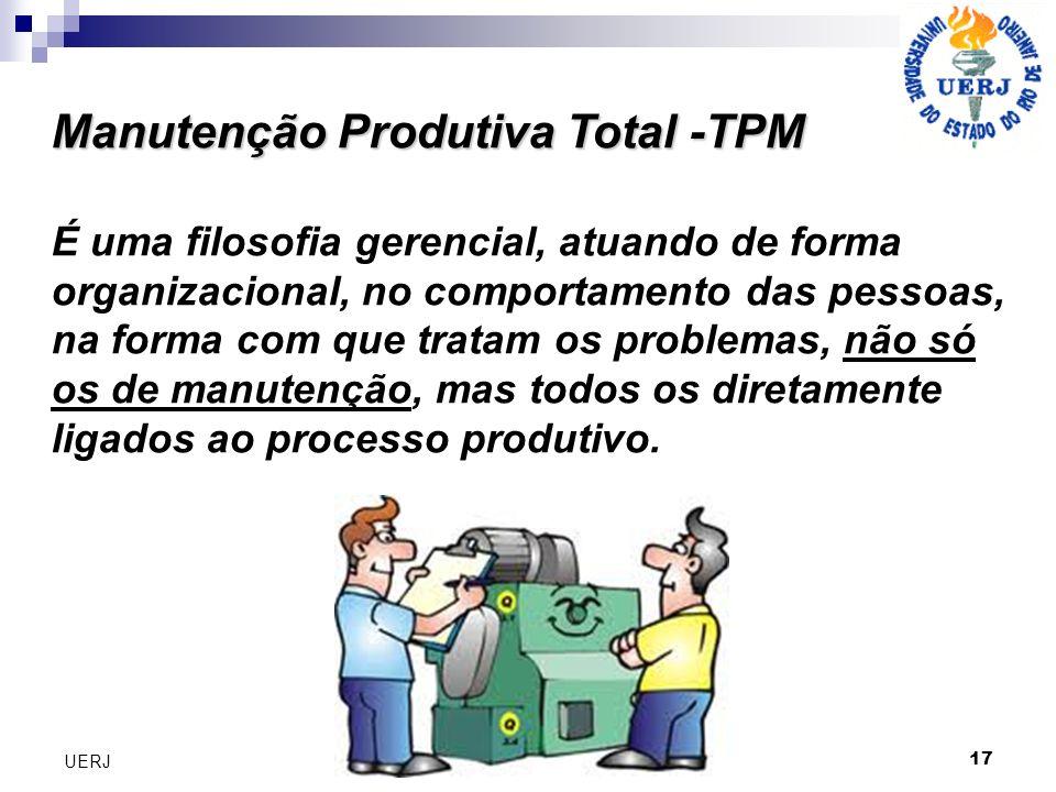 Manutenção Produtiva Total -TPM Manutenção Produtiva Total -TPM É uma filosofia gerencial, atuando de forma organizacional, no comportamento das pesso