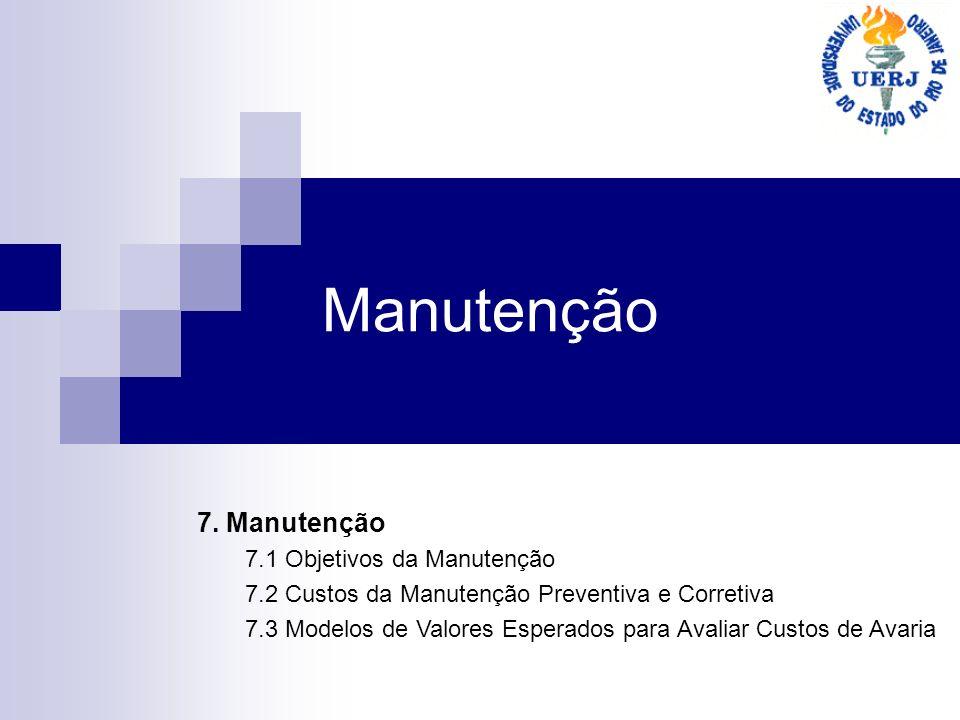 Manutenção 7. Manutenção 7.1 Objetivos da Manutenção 7.2 Custos da Manutenção Preventiva e Corretiva 7.3 Modelos de Valores Esperados para Avaliar Cus