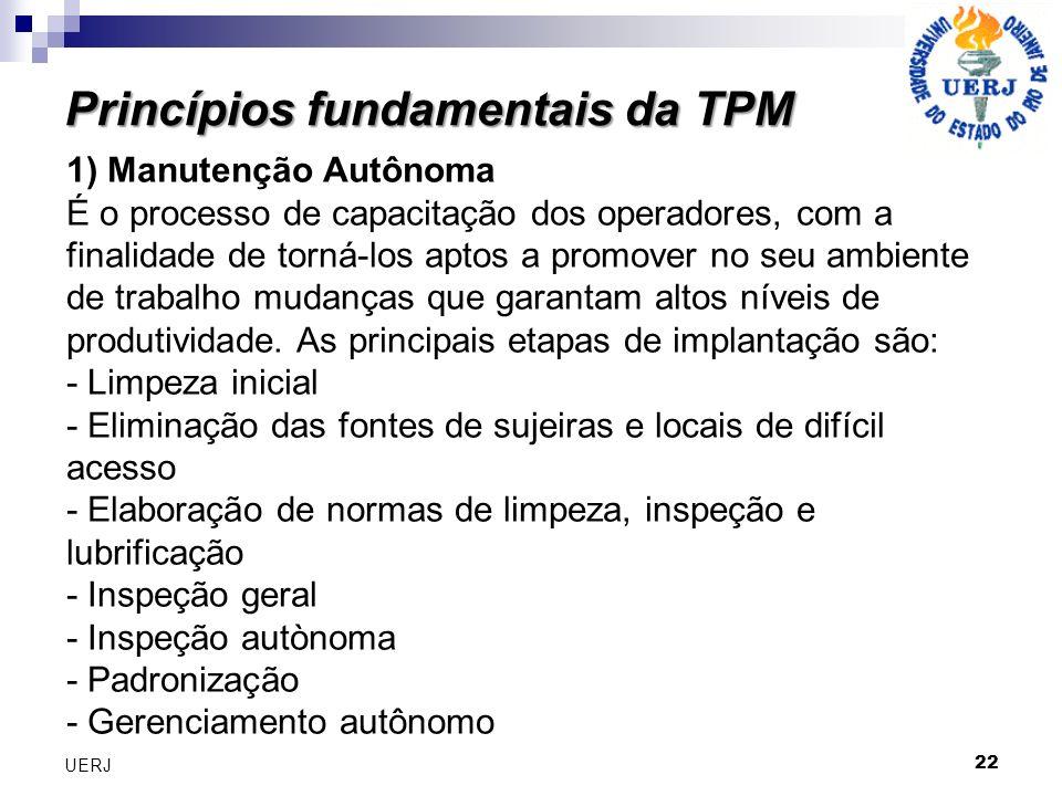 Princípios fundamentais da TPM 22 UERJ 1) Manutenção Autônoma É o processo de capacitação dos operadores, com a finalidade de torná-los aptos a promov