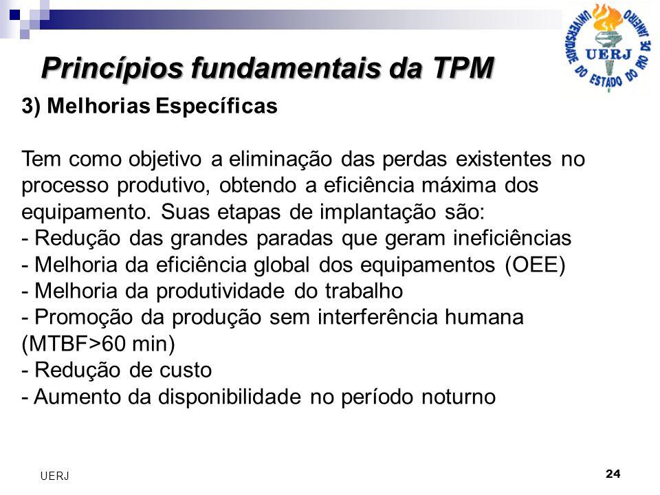 Princípios fundamentais da TPM 24 UERJ 3) Melhorias Específicas Tem como objetivo a eliminação das perdas existentes no processo produtivo, obtendo a