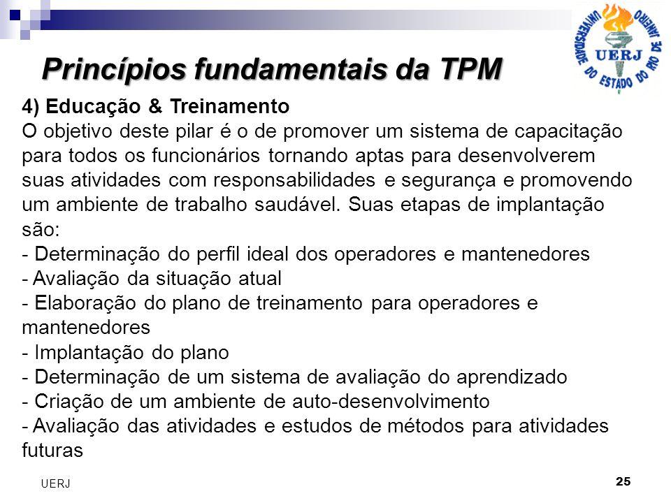 Princípios fundamentais da TPM 25 UERJ 4) Educação & Treinamento O objetivo deste pilar é o de promover um sistema de capacitação para todos os funcio