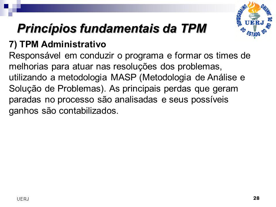 Princípios fundamentais da TPM 28 UERJ 7) TPM Administrativo Responsável em conduzir o programa e formar os times de melhorias para atuar nas resoluçõ