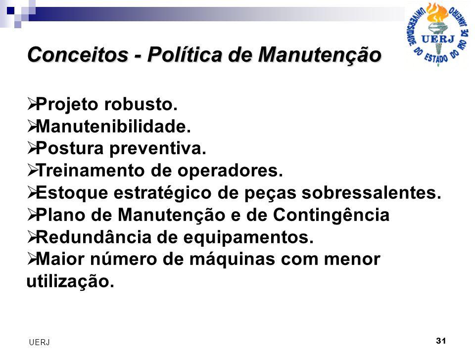 Conceitos - Política de Manutenção Conceitos - Política de Manutenção Projeto robusto. Manutenibilidade. Postura preventiva. Treinamento de operadores