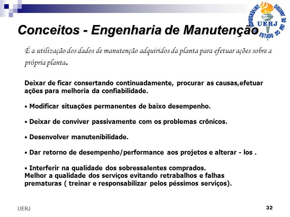 32 UERJ Conceitos - Engenharia de Manutenção É a utilização dos dados de manutenção adquiridos da planta para efetuar ações sobre a própria planta. De