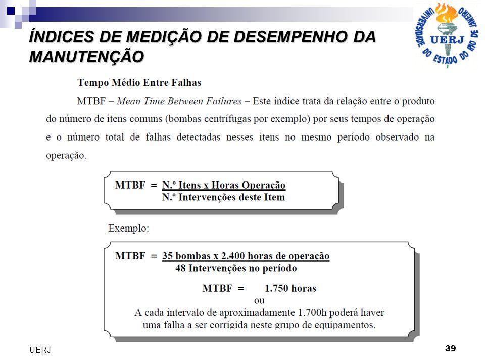 39 UERJ ÍNDICES DE MEDIÇÃO DE DESEMPENHO DA MANUTENÇÃO