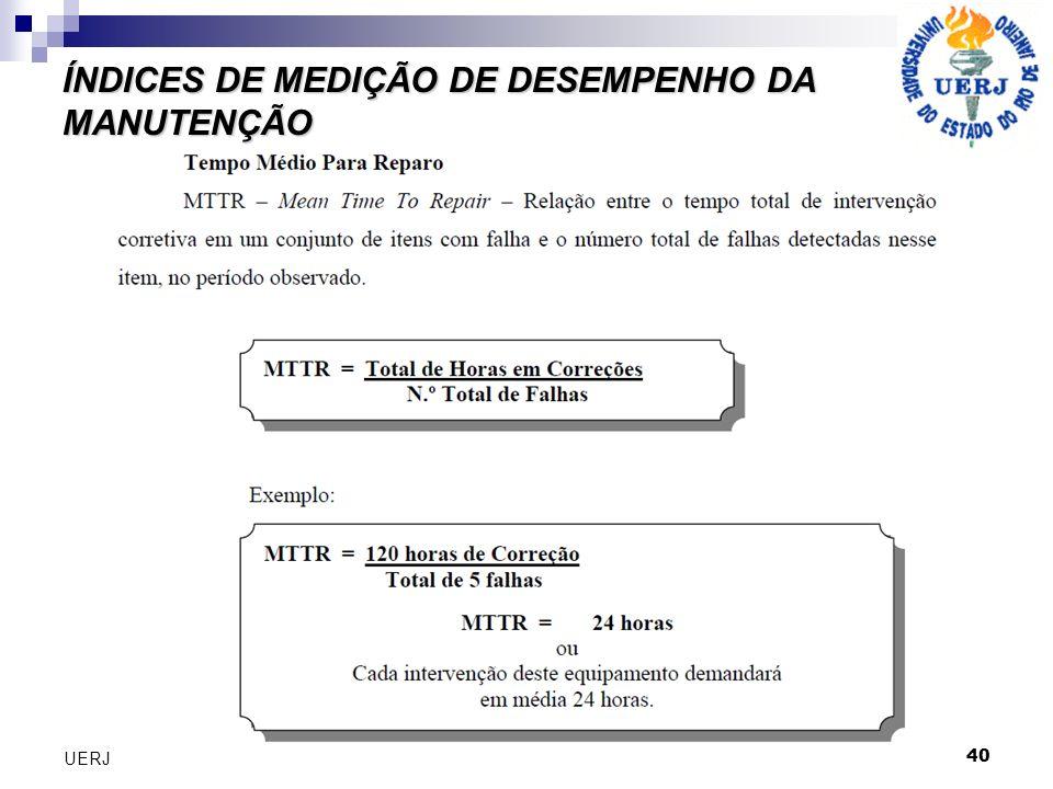 40 UERJ ÍNDICES DE MEDIÇÃO DE DESEMPENHO DA MANUTENÇÃO