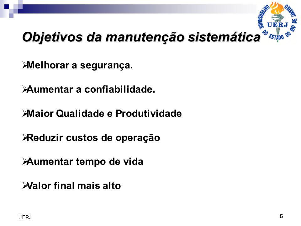 Objetivos da manutenção sistemática Objetivos da manutenção sistemática Melhorar a segurança. Aumentar a confiabilidade. Maior Qualidade e Produtivida