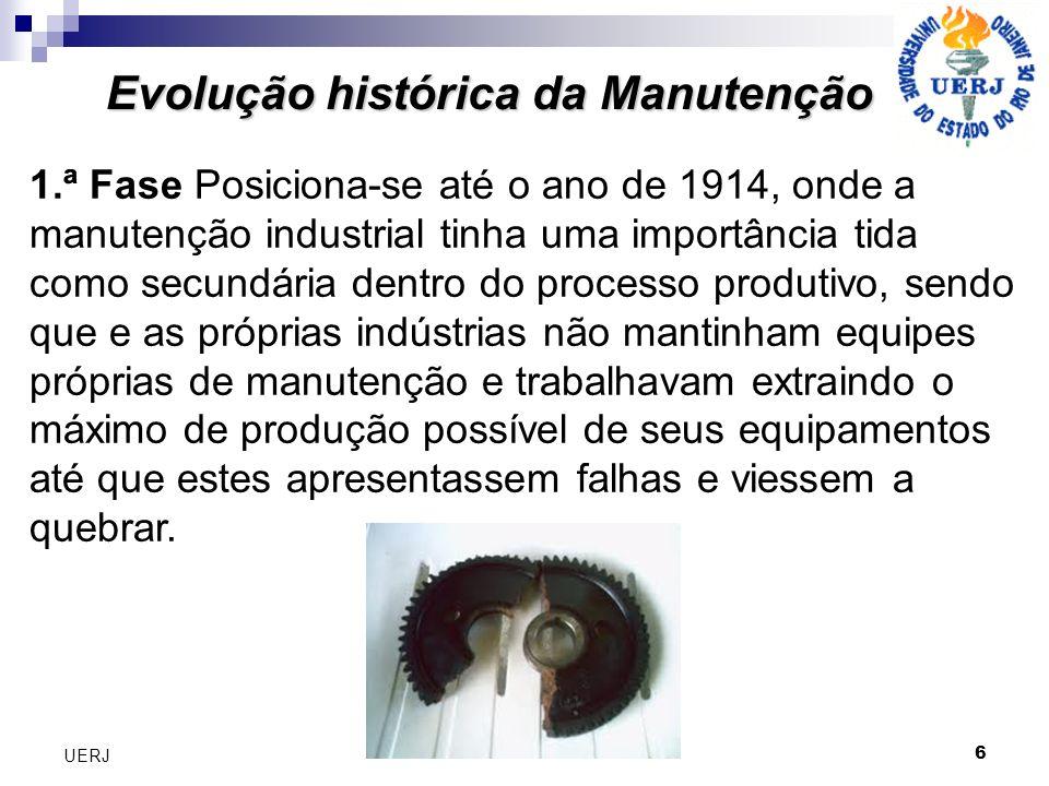 6 Evolução histórica da Manutenção 1.ª Fase Posiciona-se até o ano de 1914, onde a manutenção industrial tinha uma importância tida como secundária de