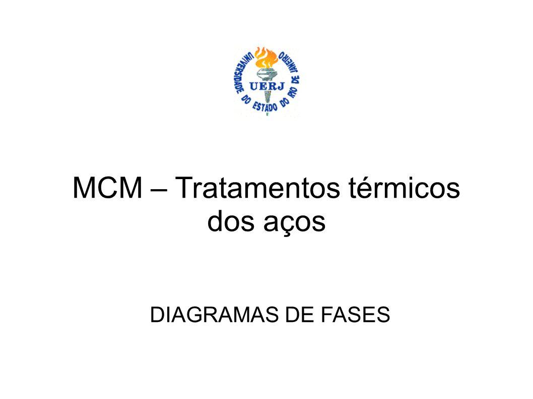 MCM – Tratamentos térmicos dos aços DIAGRAMAS DE FASES