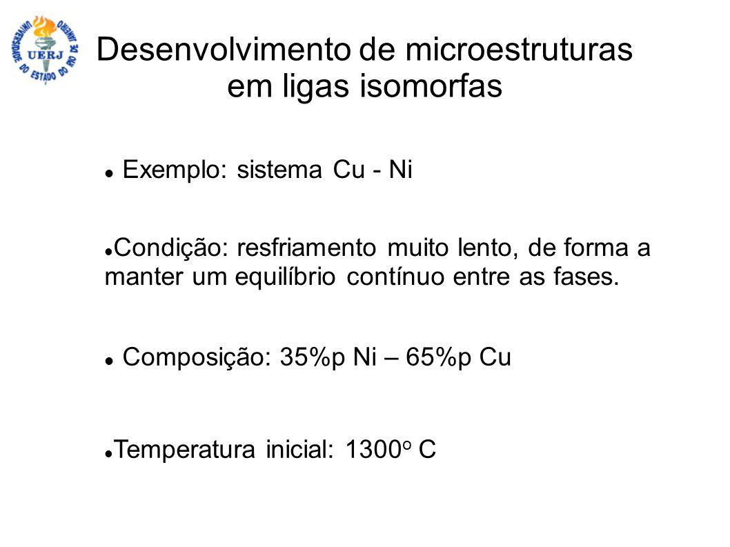 Desenvolvimento de microestruturas em ligas isomorfas Exemplo: sistema Cu - Ni Composição: 35%p Ni – 65%p Cu Temperatura inicial: 1300 o C Condição: r