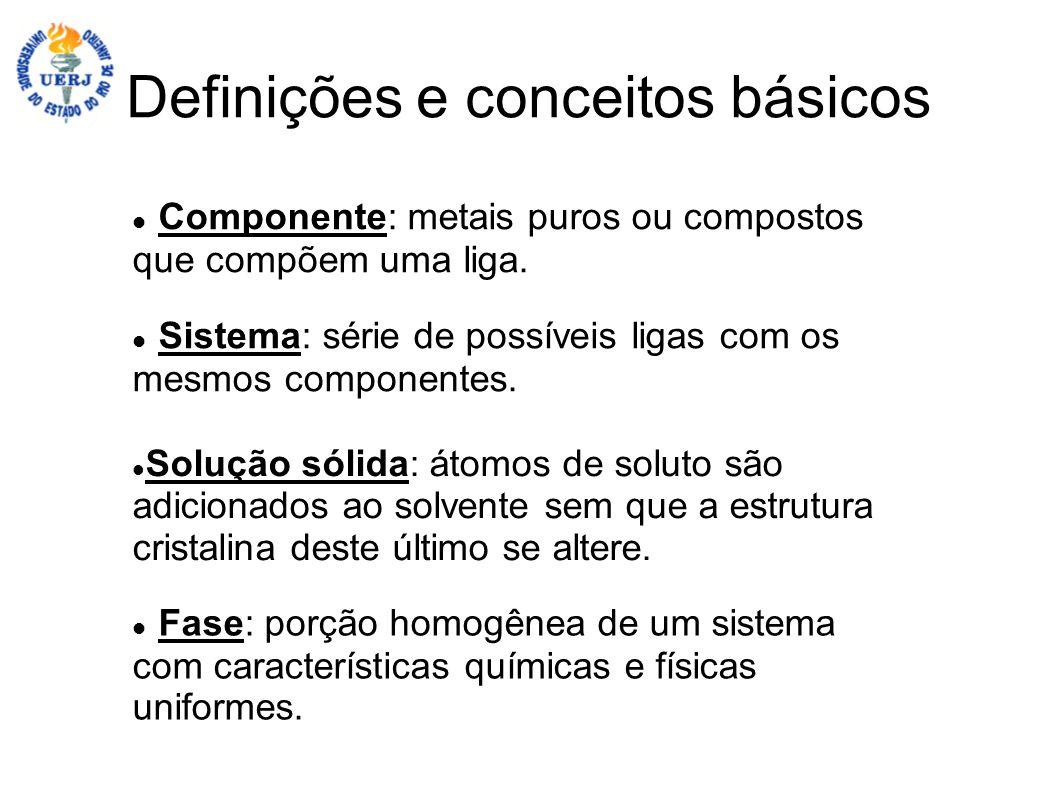 Definições e conceitos básicos Componente: metais puros ou compostos que compõem uma liga. Sistema: série de possíveis ligas com os mesmos componentes