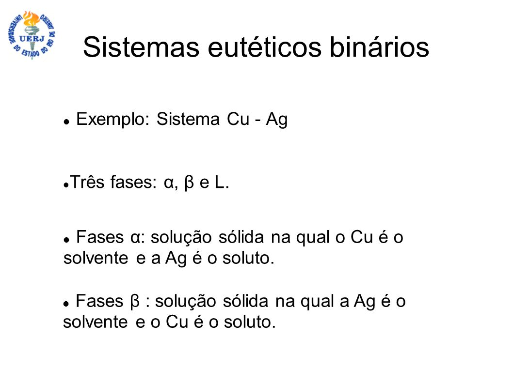 Sistemas eutéticos binários Exemplo: Sistema Cu - Ag Fases α: solução sólida na qual o Cu é o solvente e a Ag é o soluto. Três fases: α, β e L. Fases