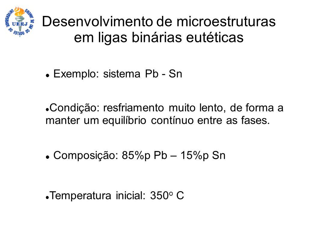 Desenvolvimento de microestruturas em ligas binárias eutéticas Exemplo: sistema Pb - Sn Composição: 85%p Pb – 15%p Sn Temperatura inicial: 350 o C Con