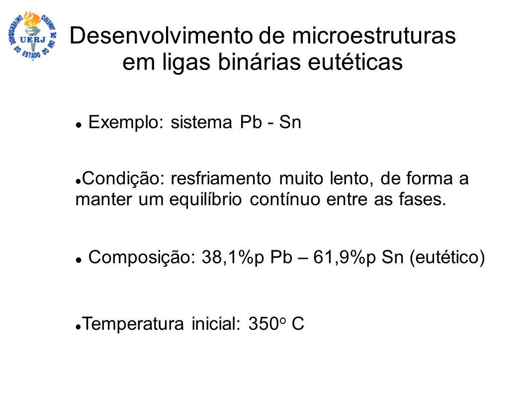 Desenvolvimento de microestruturas em ligas binárias eutéticas Exemplo: sistema Pb - Sn Composição: 38,1%p Pb – 61,9%p Sn (eutético) Temperatura inici