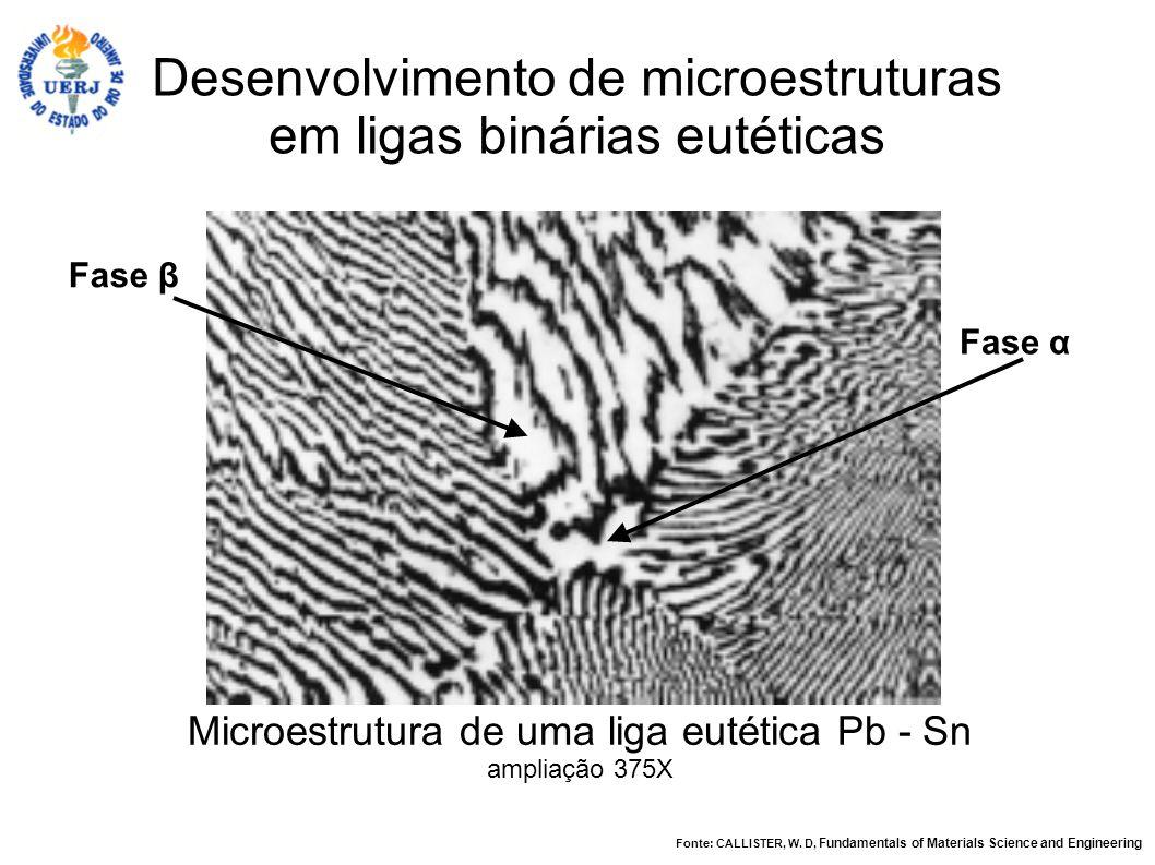 Desenvolvimento de microestruturas em ligas binárias eutéticas Microestrutura de uma liga eutética Pb - Sn ampliação 375X Fonte: CALLISTER, W. D, Fund