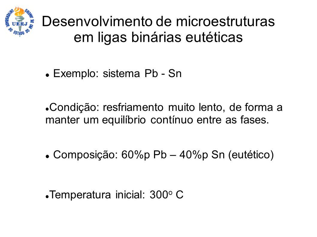 Desenvolvimento de microestruturas em ligas binárias eutéticas Exemplo: sistema Pb - Sn Composição: 60%p Pb – 40%p Sn (eutético) Temperatura inicial: