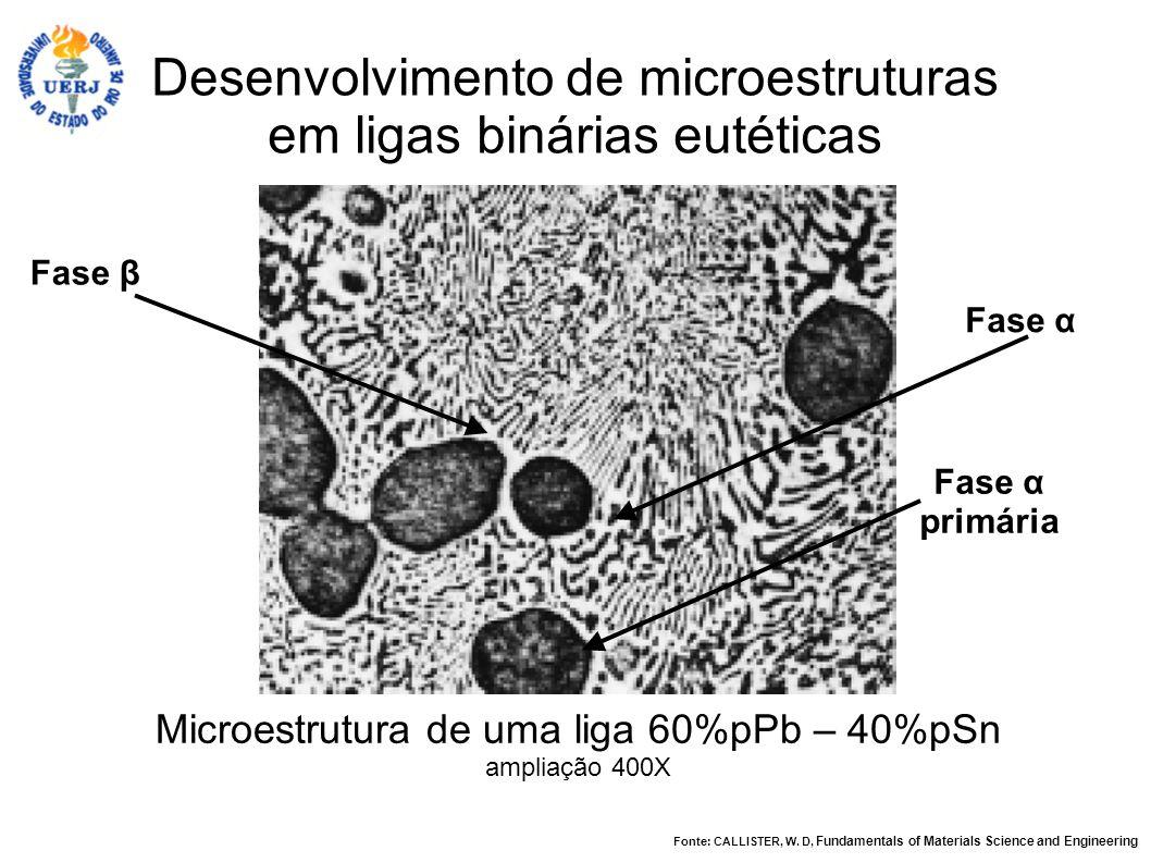 Desenvolvimento de microestruturas em ligas binárias eutéticas Microestrutura de uma liga 60%pPb – 40%pSn ampliação 400X Fonte: CALLISTER, W. D, Funda