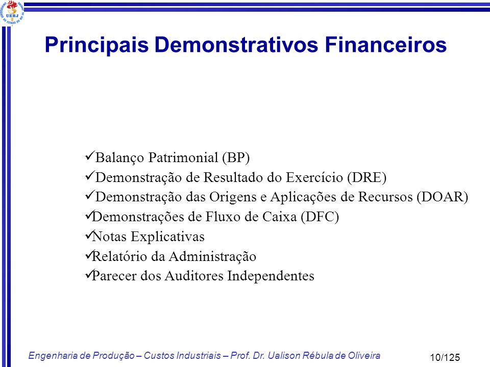 10/125 Engenharia de Produção – Custos Industriais – Prof. Dr. Ualison Rébula de Oliveira Balanço Patrimonial (BP) Demonstração de Resultado do Exercí