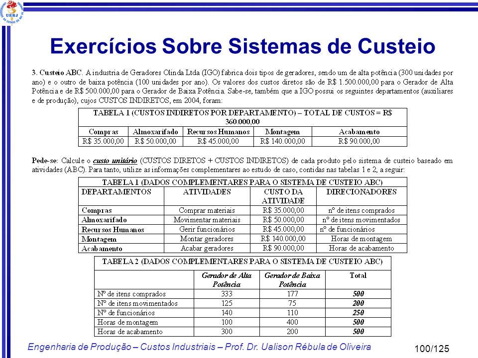 100/125 Engenharia de Produção – Custos Industriais – Prof. Dr. Ualison Rébula de Oliveira Exercícios Sobre Sistemas de Custeio