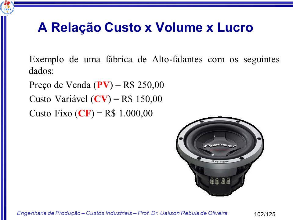 102/125 Engenharia de Produção – Custos Industriais – Prof. Dr. Ualison Rébula de Oliveira A Relação Custo x Volume x Lucro Exemplo de uma fábrica de