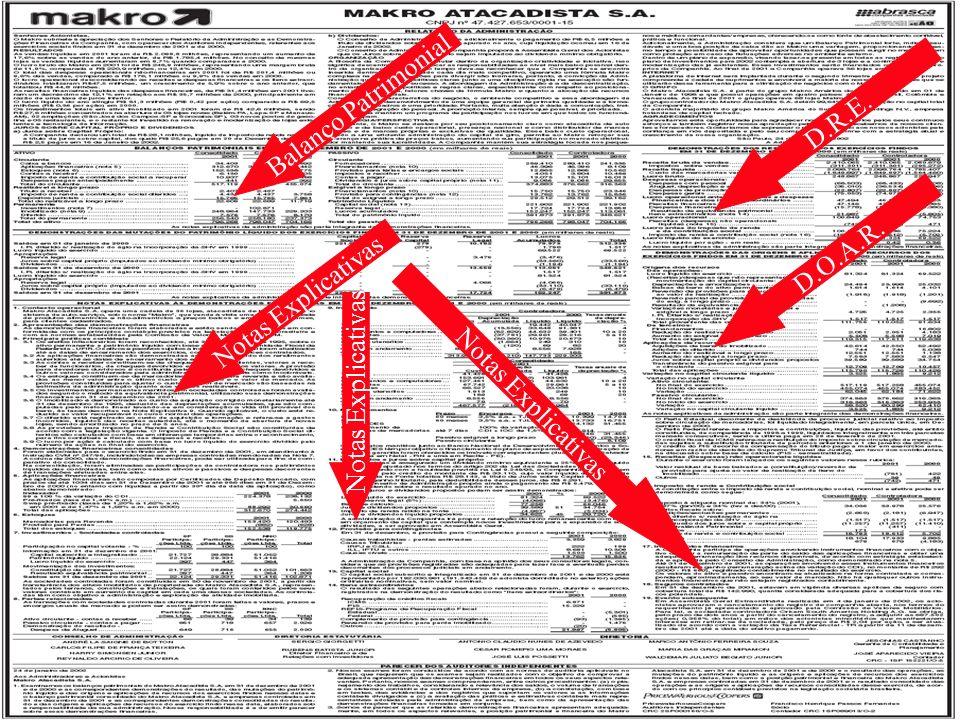 11/125 Engenharia de Produção – Custos Industriais – Prof. Dr. Ualison Rébula de Oliveira Balanço Patrimonial Notas Explicativas D.R.E. D.O.A.R. Notas