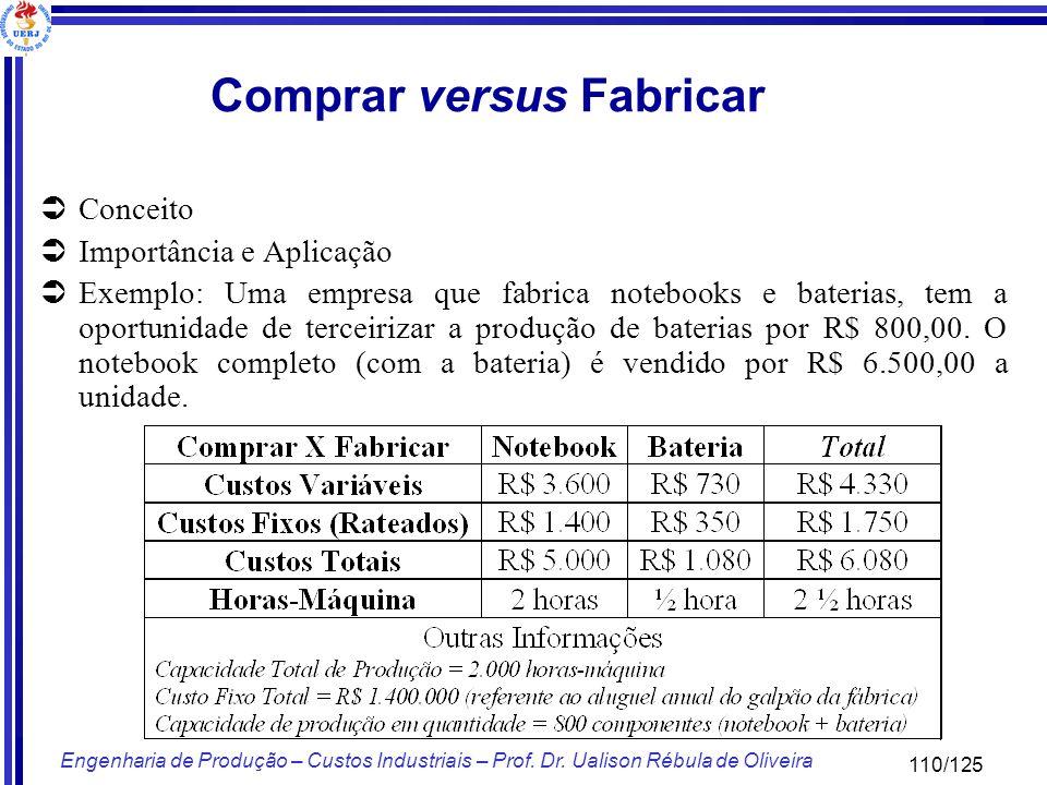 110/125 Engenharia de Produção – Custos Industriais – Prof. Dr. Ualison Rébula de Oliveira Comprar versus Fabricar Conceito Importância e Aplicação Ex