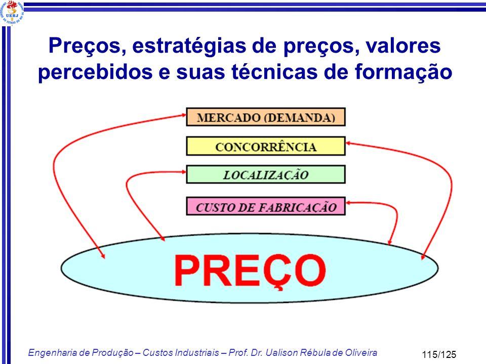 115/125 Engenharia de Produção – Custos Industriais – Prof. Dr. Ualison Rébula de Oliveira Preços, estratégias de preços, valores percebidos e suas té
