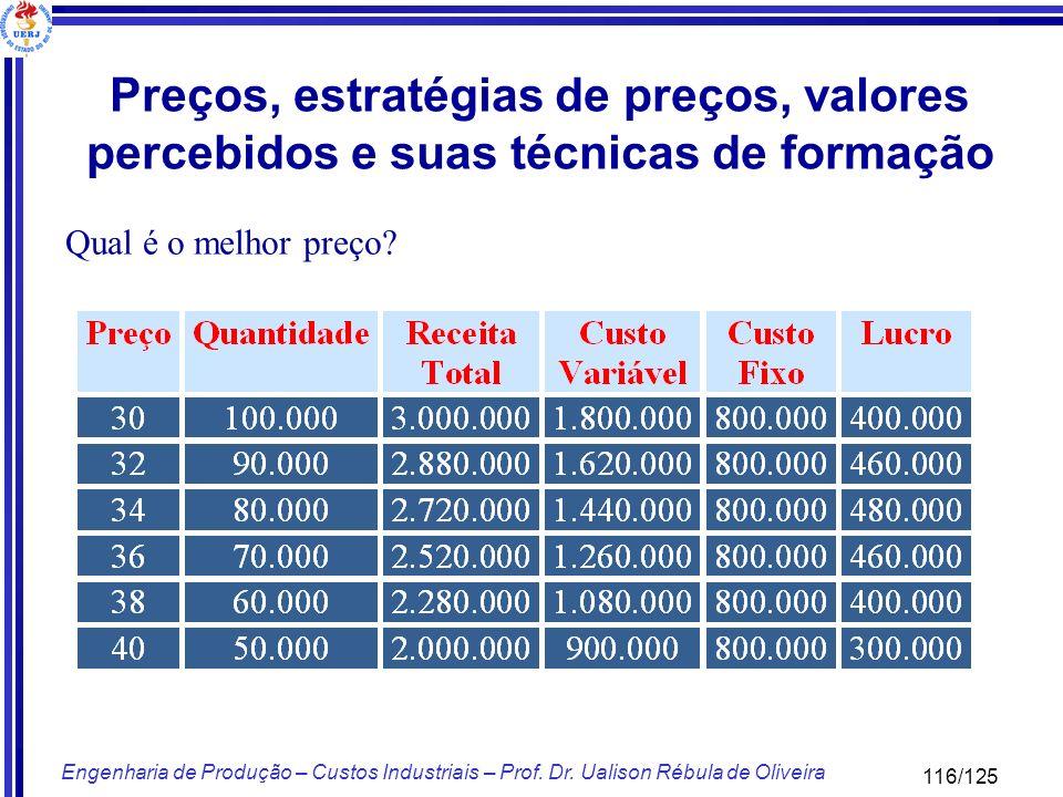116/125 Engenharia de Produção – Custos Industriais – Prof. Dr. Ualison Rébula de Oliveira Preços, estratégias de preços, valores percebidos e suas té